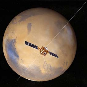 Mars Express and Mars